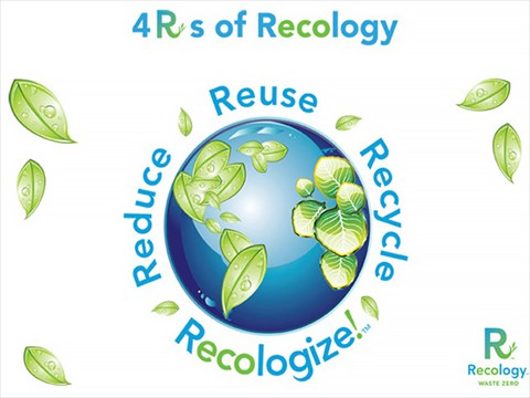 Recology4RsPoster-LG
